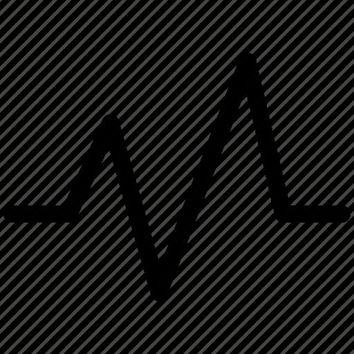 beats, waveform, waveforms icon