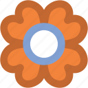 plant, ecology, nature, blossom, flower, daisy, bloom