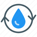 nature, recyclable, recycle, recycling, refresh, trash, water icon