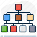 algorithm, data flow, flowchart, hierarchical, hierarchical network, network, workflow icon