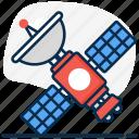 artificial satellite, astronomy, satellite, space station, spacecraft, spaceship