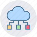 cloud, cloud computing, connection, network, server, share, storage icon