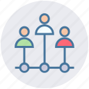 connection, employees, networking, sharing, three, users icon