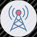 antenna, booster, internet, network, satellite, signal, tower