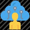 avatar, cloud, network, storage icon