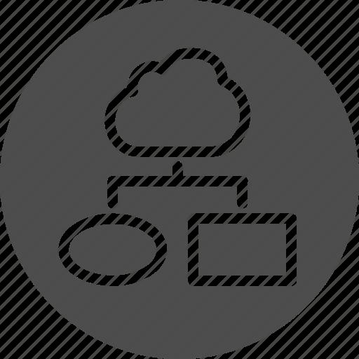 algo, algorithm, block, chart, cloud, connector, diagram, flow, flow block, flow-block, flowblock, graph, method, network, scheme icon