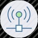 connection, hotspot, internet, network, signals, technology