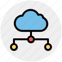 cloud, connect, connection, networking, storage