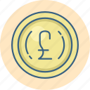 british, currency, exchange, finance, money, pound, sign icon