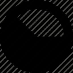 circle, graph, pie chart, statistics icon
