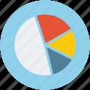 analysis, data, graph, pie chart