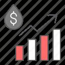 oil, price, dollar, water, drop, graphic, arrow
