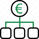 euro, money, plan, planning, sign, strategy, web icon