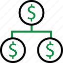 business, dollar, online, plan, planning, sign, strategy icon