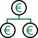 business, euro, money, plan, planning, sign, strategy icon