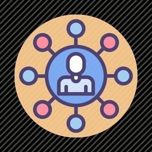 affiliate, affiliate marketing, marketing, network, skills, social icon