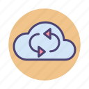 cloud sync, sync, synchronizing icon