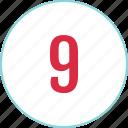 count, menu, nine, counting, number