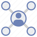 bank, branch, network icon