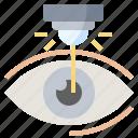 eye, healthcare, iris, laser, medical, ophthalmology, surgery