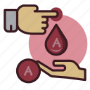 blood, donors, character, transfusion, medical, type