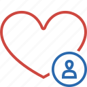 bookmark, favorites, heart, like, love, user icon