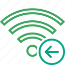 connection, fi, internet, previous, wi, wifi, wireless icon