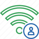 connection, fi, internet, user, wi, wifi, wireless icon