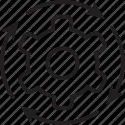 direction, operation, operational, setting icon