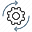 arrows, cog, configuration, gear, options, rotate, settings icon