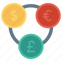 currency, dollar, euro, exchange, money icon