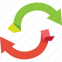 arrow, arrows, circle, green, load, red, refresh, reload, renew, repeat, retate, sync, synchronize, update icon