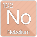 atom, atomic, element, nobelium, periodic, periodic table icon