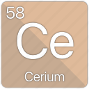 atom, atomic, cerium, element, periodic, periodic table icon