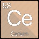 cerium, atom, atomic, element, periodic, periodic table icon
