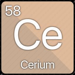 atom, atomic, cerium, element, periodic, periodic table icon