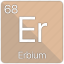 atom, atomic, element, erbium, periodic, periodic table icon
