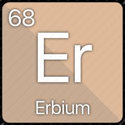 atom, atomic, element, erbium, periodic, periodic table icon