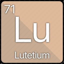 atom, atomic, element, lutetium, periodic, periodic table icon