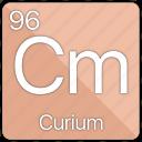 curium, atom, atomic, element, periodic, periodic table icon