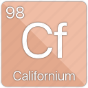 atom, atomic, californium, element, periodic, periodic table icon