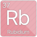 alkali, atomic, element, metal, periodic table, rubidium icon