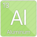 aluminum, atom, atomic, basic-metal, element, periodic table icon