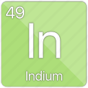 atom, atomic, basic-metal, element, indium, periodic table icon