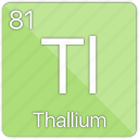atom, atomic, basic-metal, element, periodic table, thallium icon