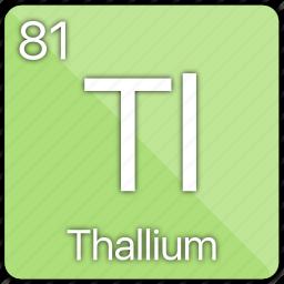atom, atomic, basic-metal, element, periodic table, thallium icon