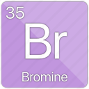 bromine, atomic, element, gas, periodic, periodic table icon