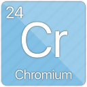 atom, atomic, chrome, chromium, element, metal, periodic table icon
