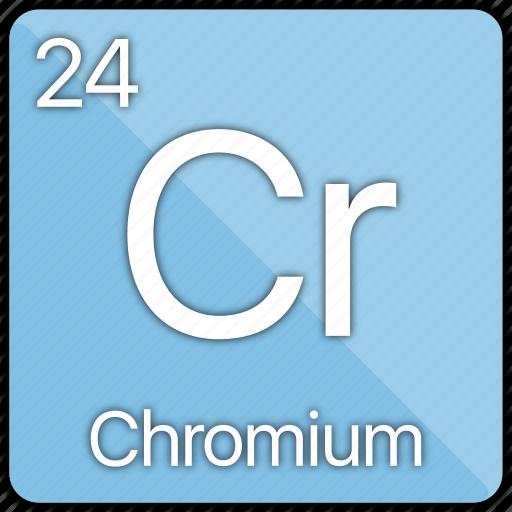 atom, atomic, chrome, chromium, element, metal, periodic table icon