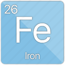 atom, atomic, element, iron, metal, periodic table icon